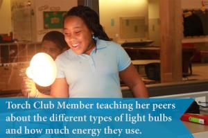 Torch Club Light Bulb Lesson